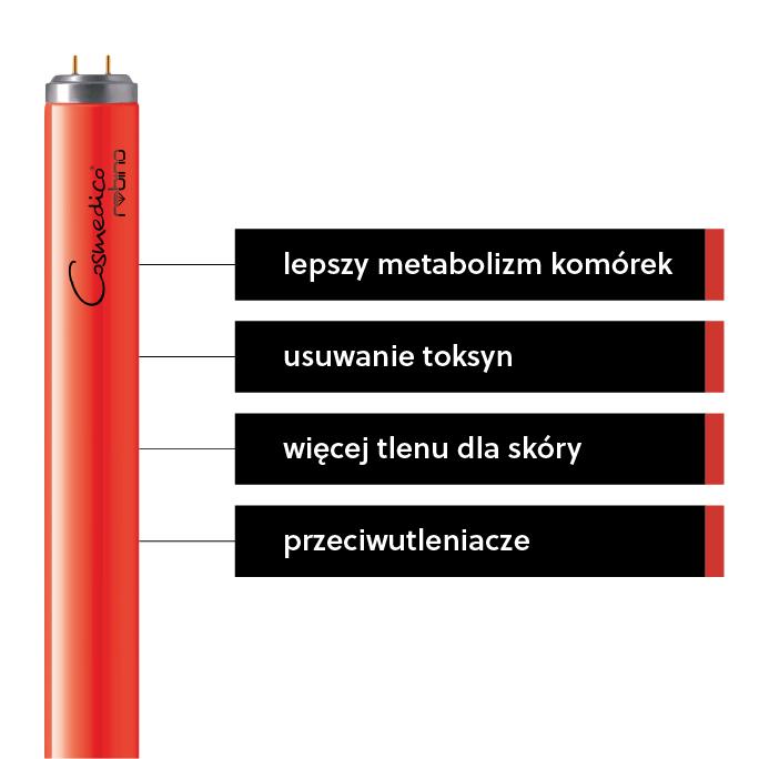 Właściwości lamp czerwonych