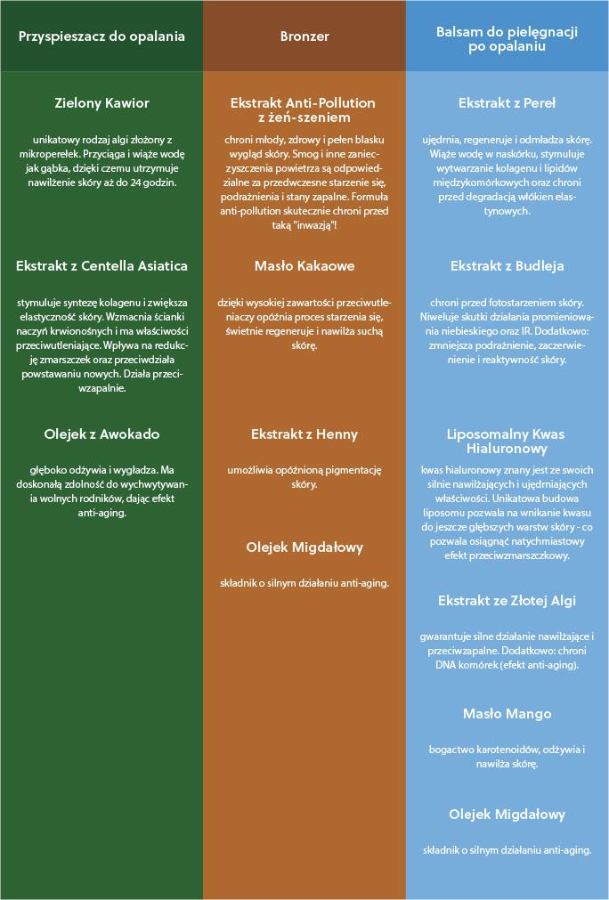 97organic składniki